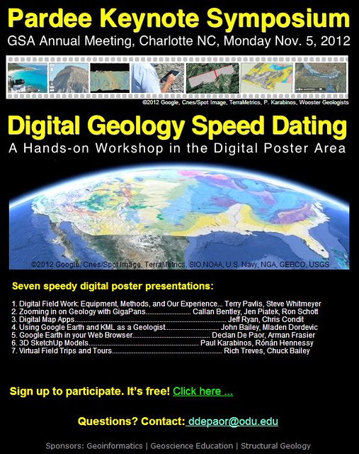 Digital Geology Speed Dating