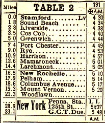 1923 Schedule