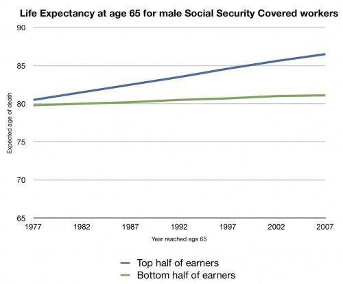 4_Social_Security