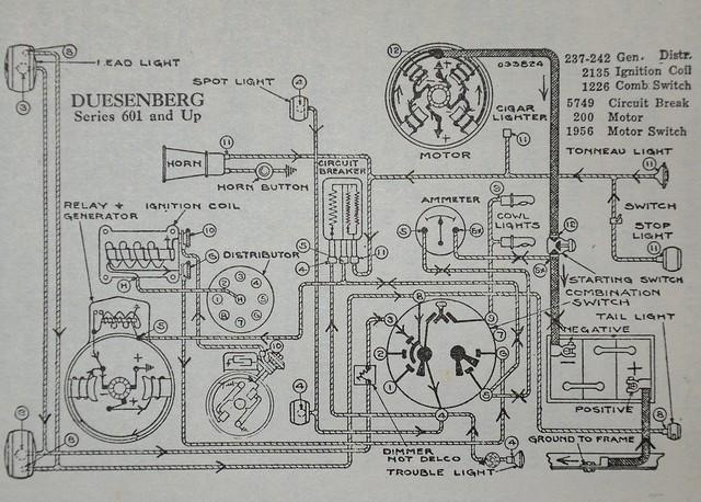 duesenberg wiring diagram duesenberg guitar wiring diagram