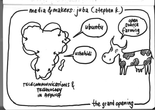 Media & Makers: Juba – Grand Opening (2)