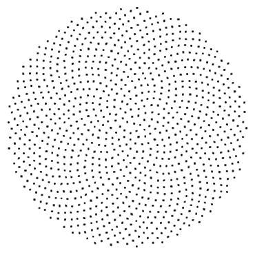 Fib-spiral