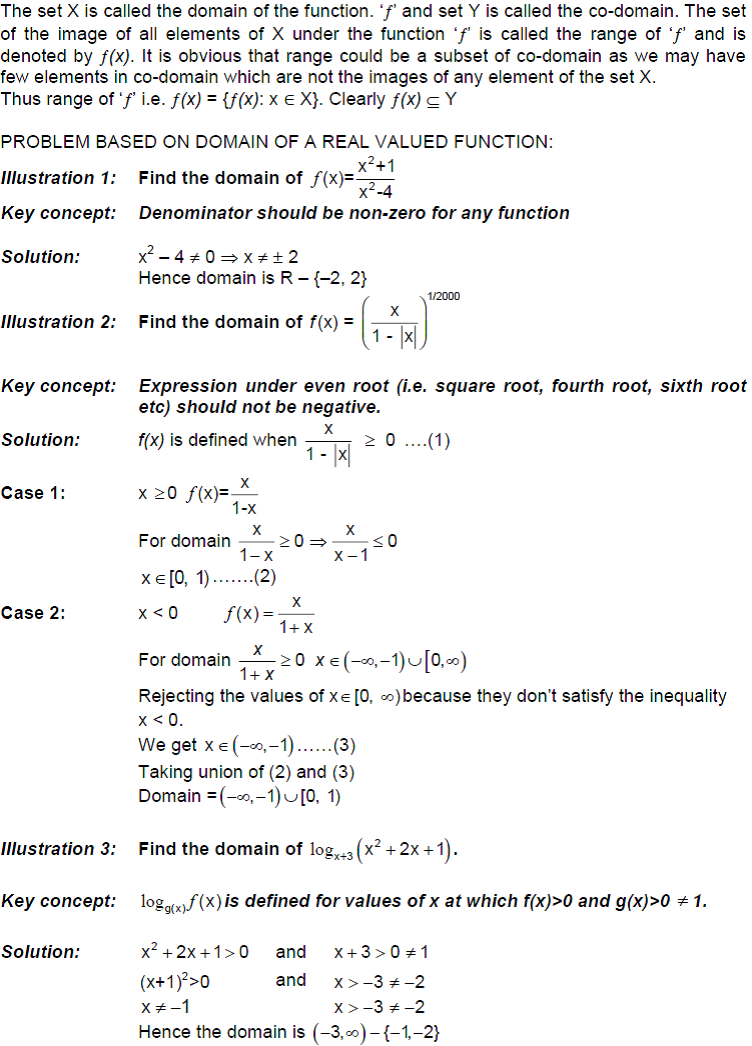 CBSE Class 12 Maths Notes: Functions - Domain of a Function