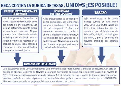 enmienda Parlamento Foral de Navarra