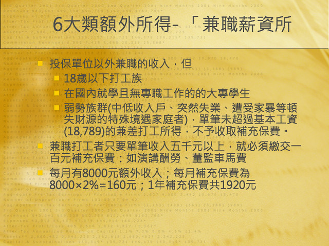 BNI長勝8分鐘分享鄭雅儷會計師20121106.016