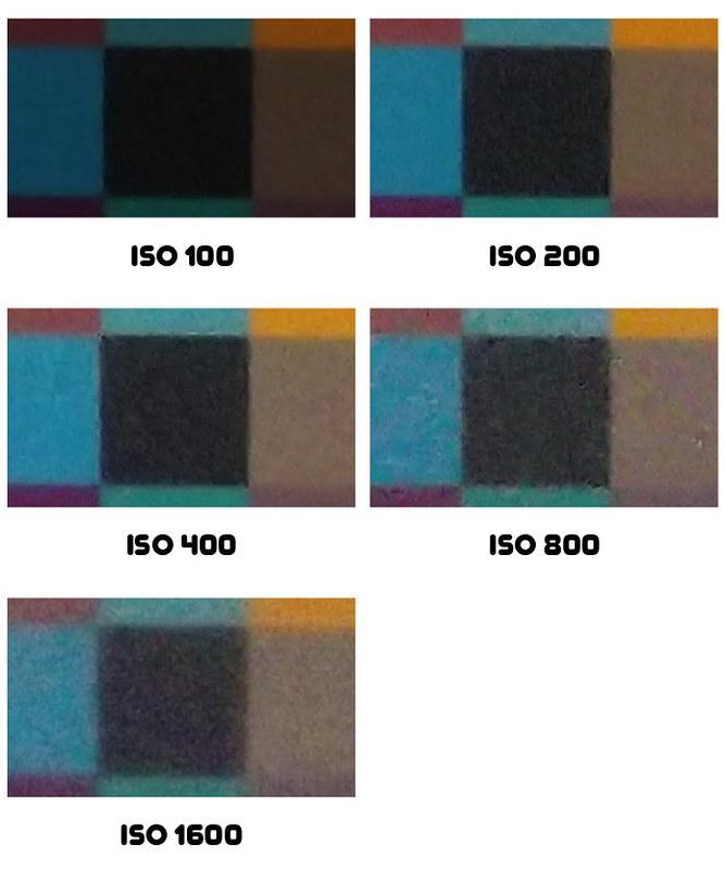 Fujifilm Finepix T350 ISO zestawienie