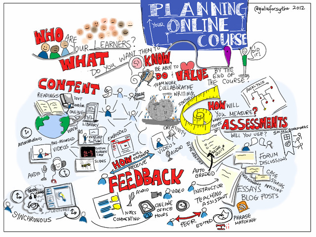 Planning Your Online Course v2