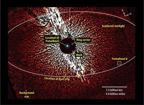 Fomalhaut system with labels