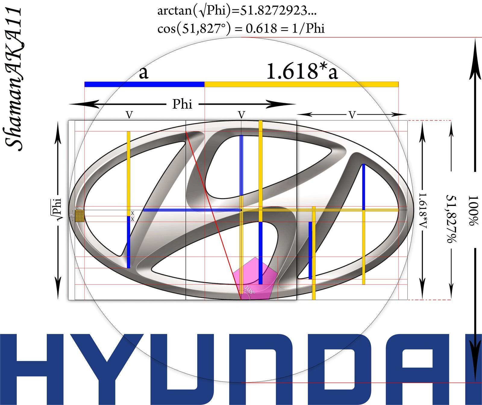 Hyundai Logo Golden Ratio 1 618