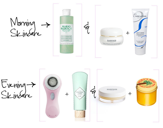 Skincare for Blog