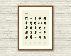 Star Wars pictogram alphabet poster