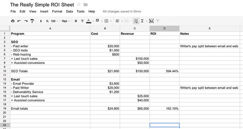 The Really Simple ROI Sheet