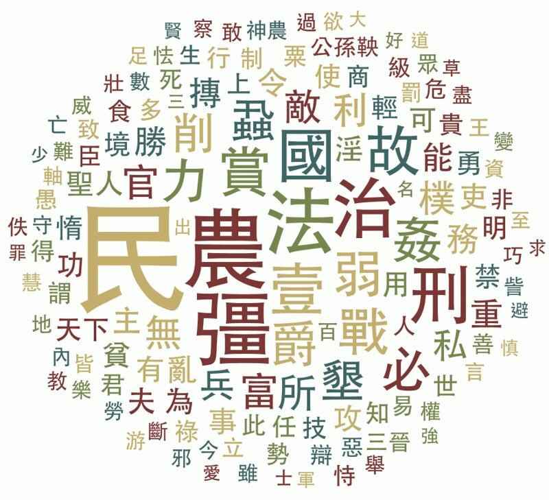 shang-jun-shu