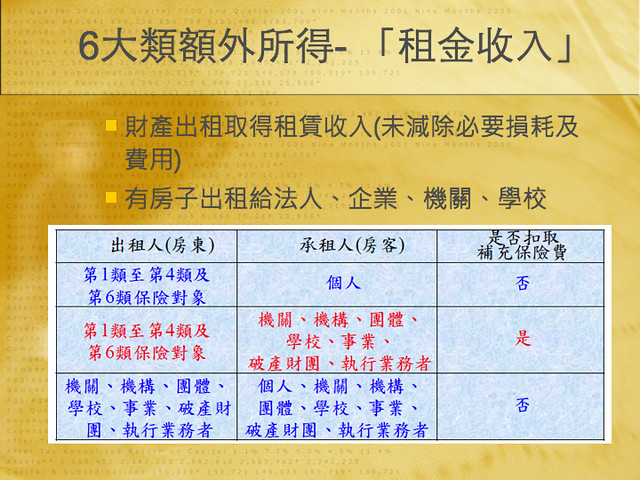 BNI長勝8分鐘分享鄭雅儷會計師20121106.022