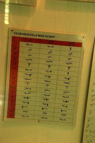 Tagbanua/Pala'wan Script in the National Museum in Quezon, Palawan