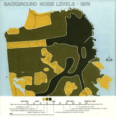 Background Noise Levels 1974