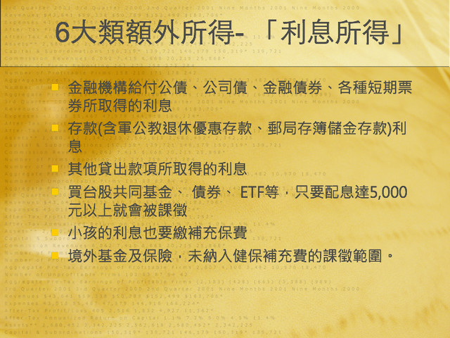 BNI長勝8分鐘分享鄭雅儷會計師20121106.021
