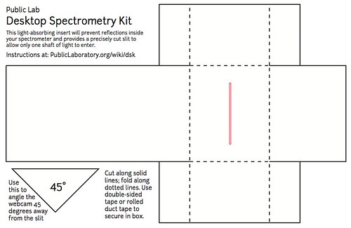 Desktop spectrometry kit insert