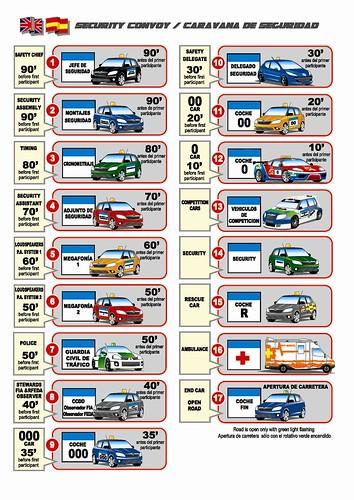 Código de vehículos de seguridad Rallye