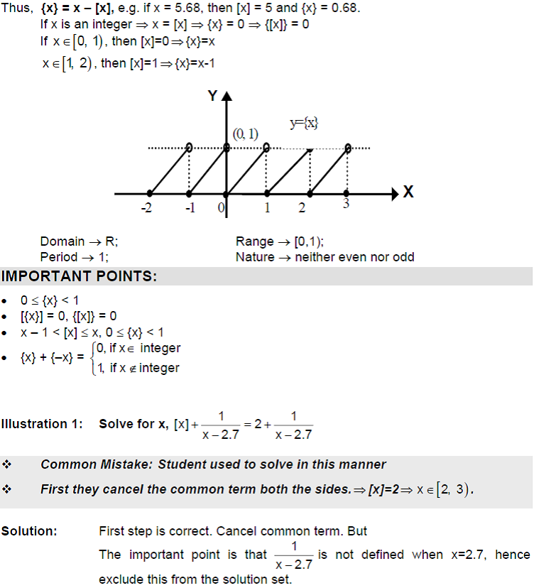 CBSE Class 12 Maths Notes: Functions - Fractional Part Functions