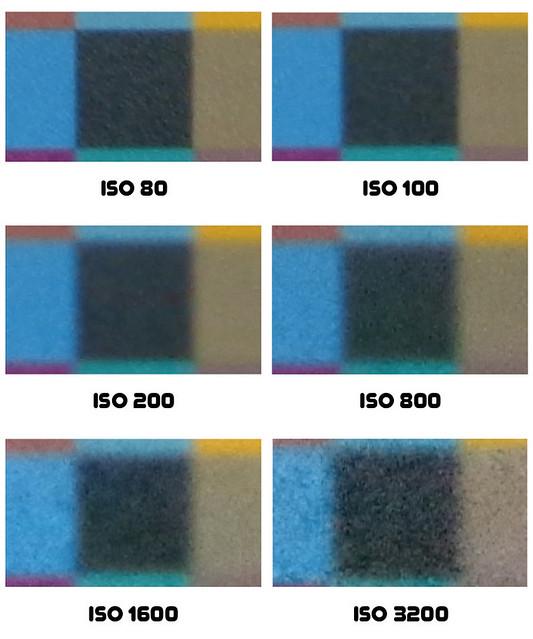 Sony Cyber-shot DSC-W630 ISO zestawienie