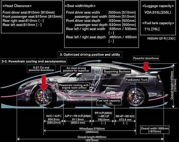R35 GT-R aero MY2007
