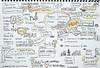 Innovate through design thinking - Christian Bason by CannedTuna