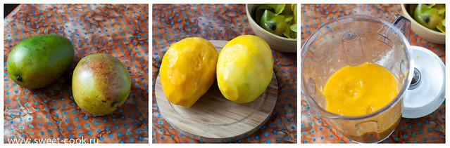 манго и манговое пюре