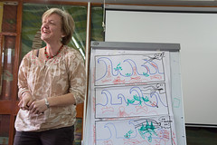 Polly Ericksen (ILRI) introduces a narrative for social learning in climate change