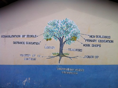 africa new school tree students up buildings tanzania parents education library ministry follow east moblogging zanzibar teachers distance primary rehabilitation wayan