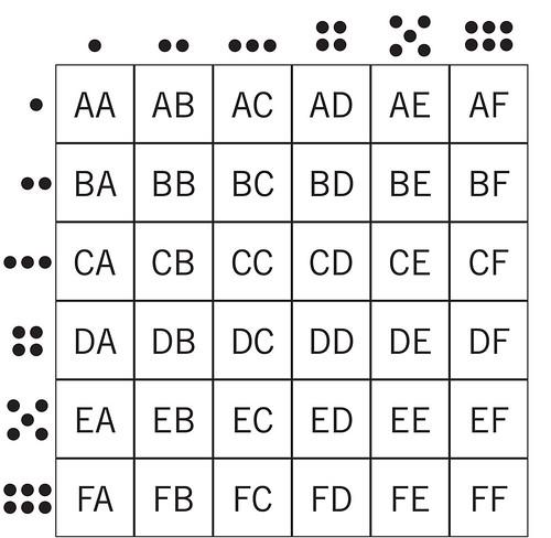6x6Grid-A-1