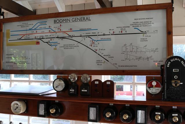 Signal Diagram  Bodmin General