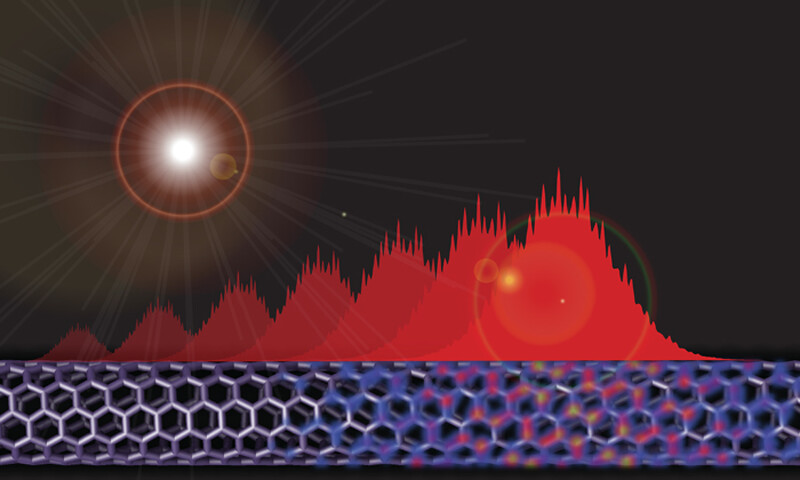 Efficient energy transport in photovoltaic carbon nanomaterials