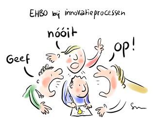 EHBO bij innovatieprocessen