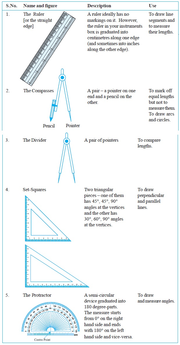 Ncert class vi mathematics chapter 14 practical geometry aglasem ncert class vi mathematics chapter 14 practical geometry ccuart Image collections