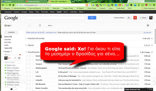 Γραφικό για τις ειδοποιήσεις των Google Alerts