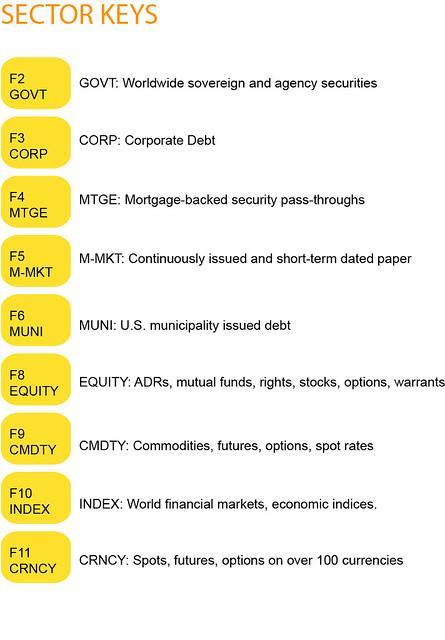 Bloomberg Sector Keys