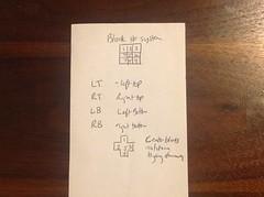 Samurai sudoku cheat sheet