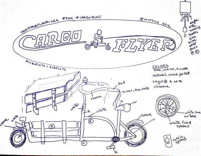 Cargo Flyer - Nov 20, 2012