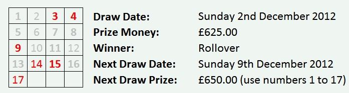 Dock Lottery 02122012.docx