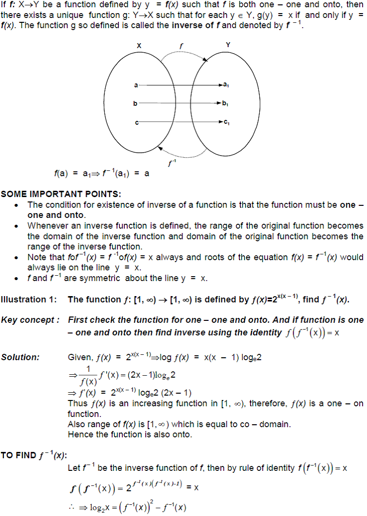 CBSE Class 12 Maths Notes: Functions - Inverse Function