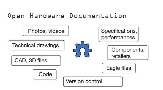 open hardware documentation