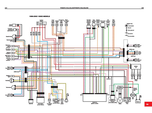 sportster wiring diagram. Black Bedroom Furniture Sets. Home Design Ideas