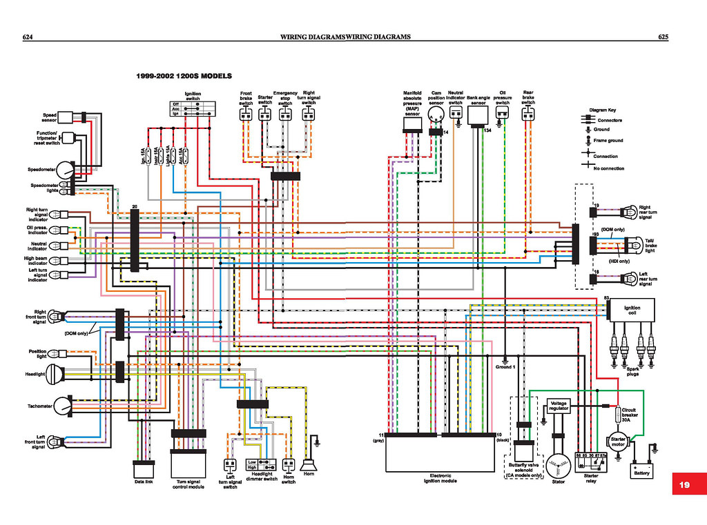 sportster  wiring diagram  photo  flickriver