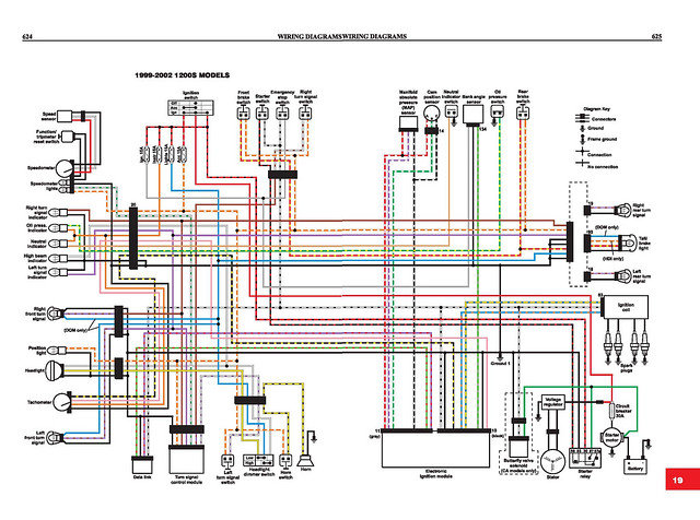 99 2002 sportster s wiring diagram flickr photo