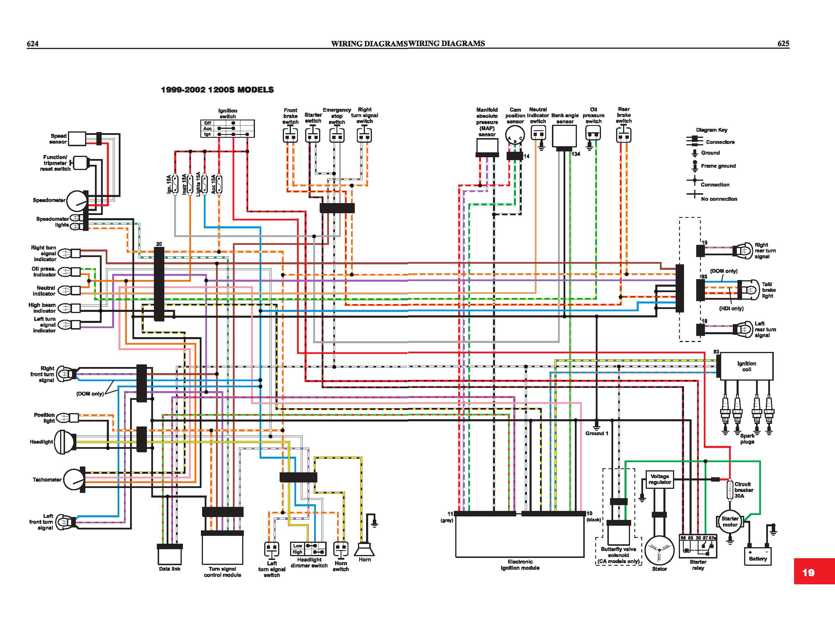 99-2002-sportster-s-wiring-diagram