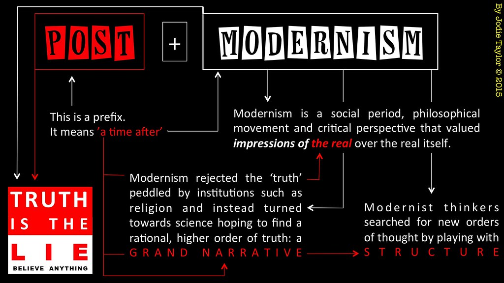 an overview of postmodernism Overview by shedding lights on fundamental theoretical issues what is  to  modernity and postmodernity are different from those given to modernism and.