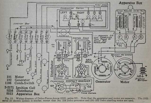 Pierce-arrow Wiring Diagram