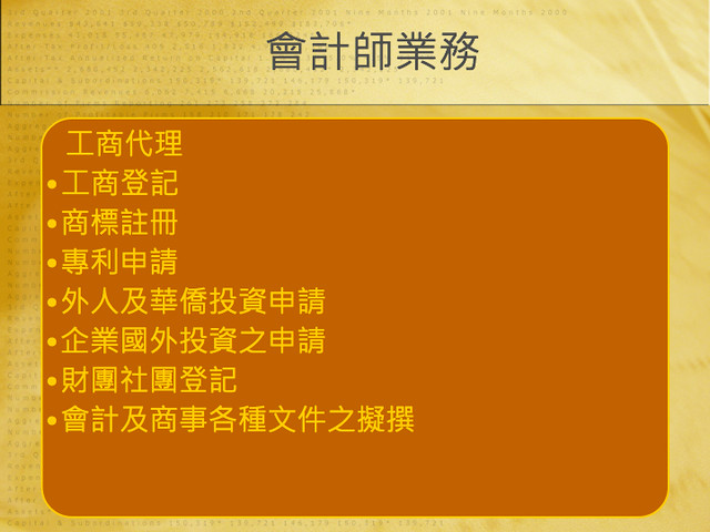 BNI長勝8分鐘分享鄭雅儷會計師20121106.005