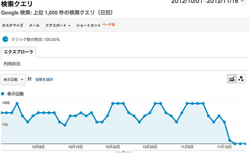 スクリーンショット 2012-11-16 0.54.13